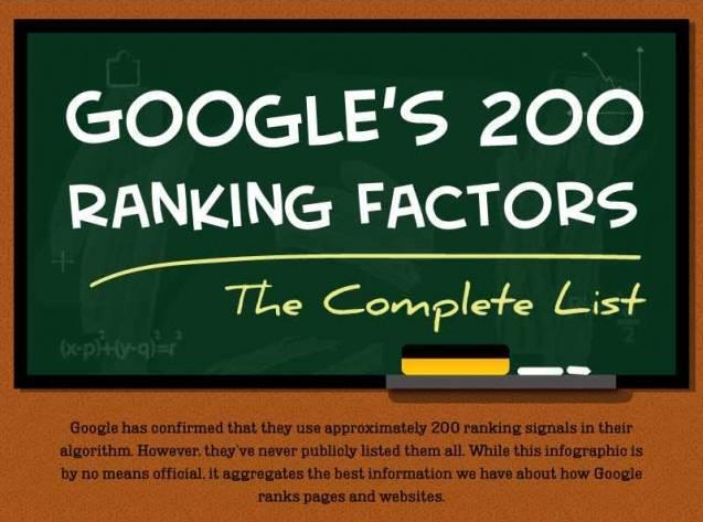Wie komme ich bei Google auf Seite 1